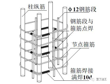 18个混凝土结构施工工艺及操作要点!_14