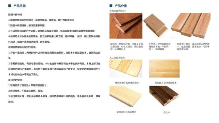 2021网红材料解析手册——竹木篇_4