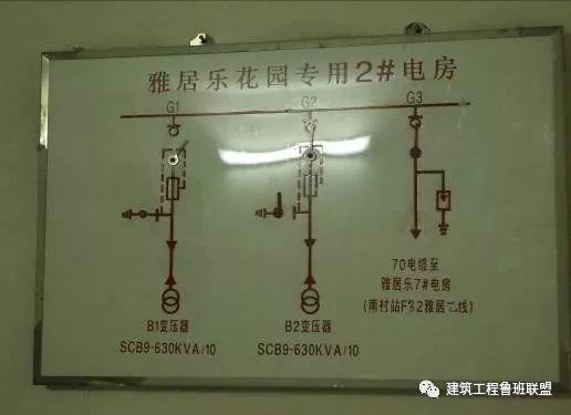 住宅项目的设备与机房如何接管验收_23