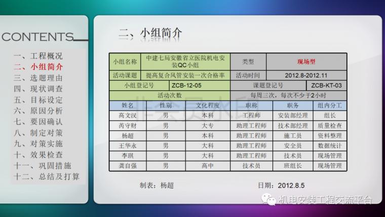 中建七局|省立医院机电安装QC成果_4