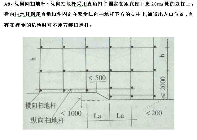 知名地产施工标准作法系列讲解(95页)_7