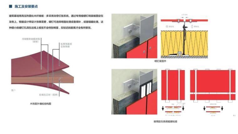 2021网红材料解析手册——竹木篇_14