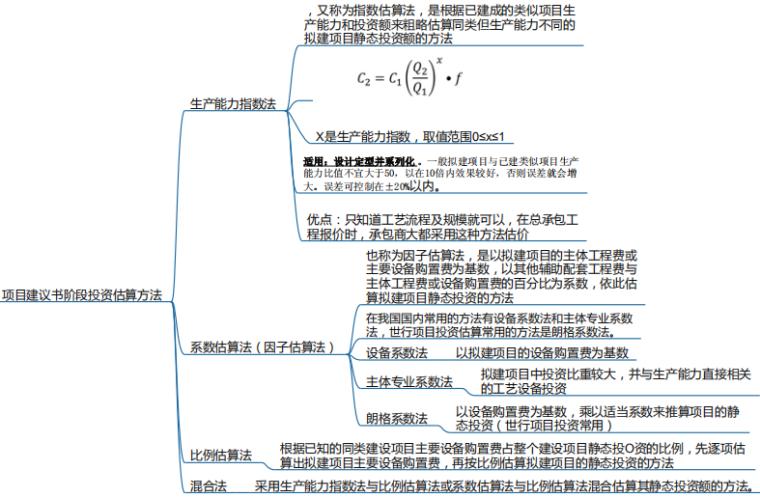 项目决策和设计阶段工程造价预测思维导图_3
