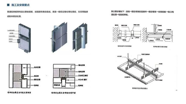 2021网红材料解析手册——金属篇_6