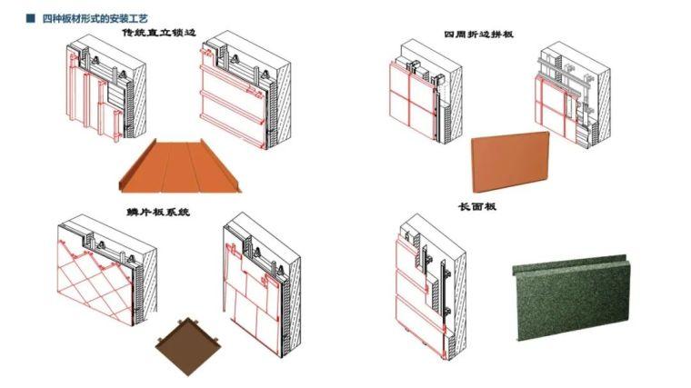 2021网红材料解析手册——金属篇_7