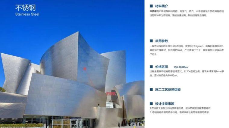 2021网红材料解析手册——金属篇_20