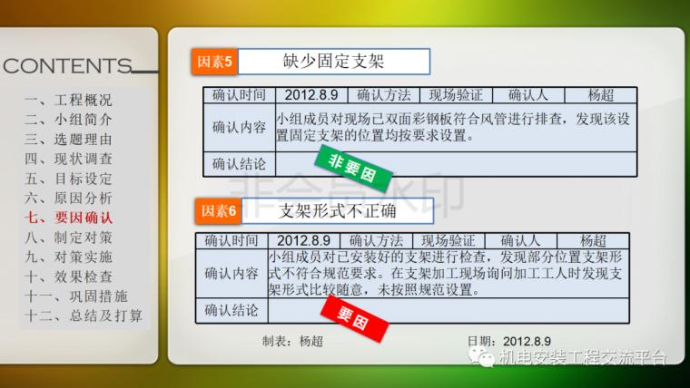 中建七局|省立医院机电安装QC成果_16