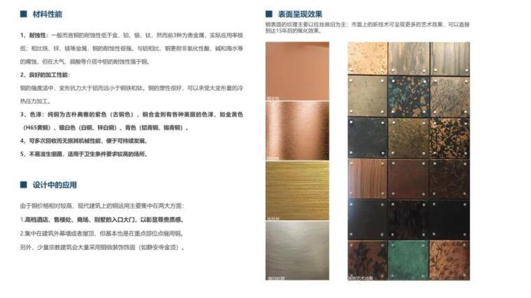 2021网红材料解析手册——金属篇_24