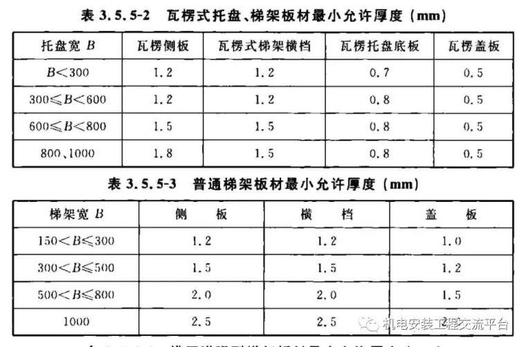 电缆桥架/镀锌线槽厚度国家标准_3
