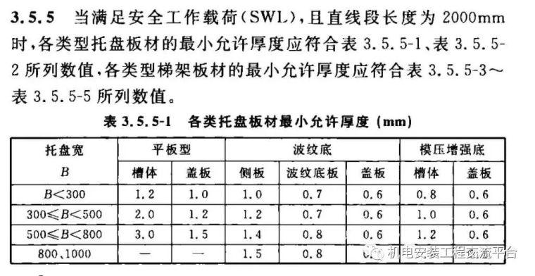 电缆桥架/镀锌线槽厚度国家标准_2