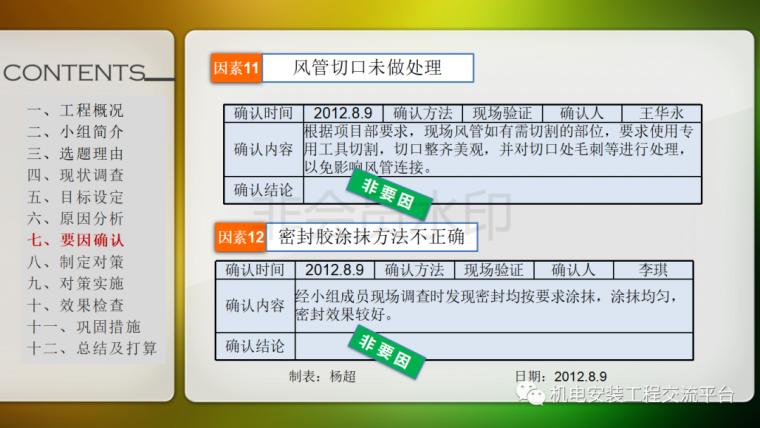 中建七局|省立医院机电安装QC成果_20
