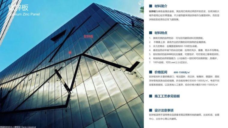 2021网红材料解析手册——金属篇_32