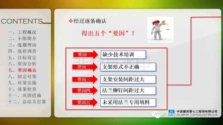 中建七局|省立医院机电安装QC成果_22