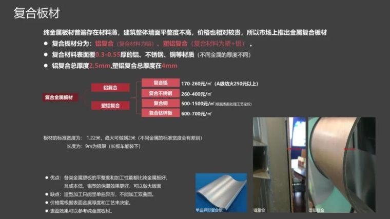 2021网红材料解析手册——金属篇_36