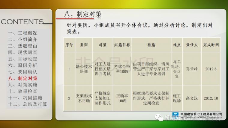 中建七局|省立医院机电安装QC成果_23