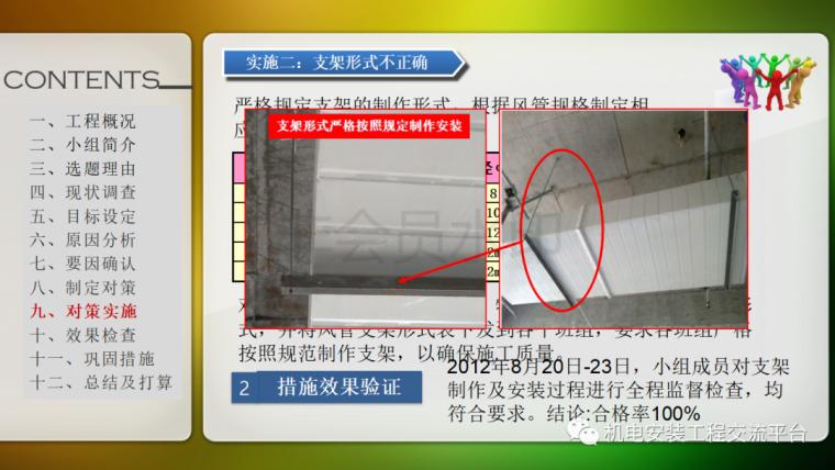 中建七局|省立医院机电安装QC成果_26
