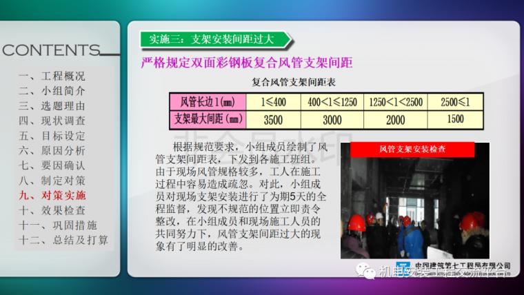 中建七局|省立医院机电安装QC成果_27