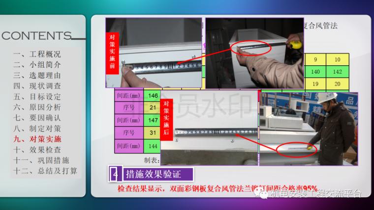 中建七局|省立医院机电安装QC成果_30
