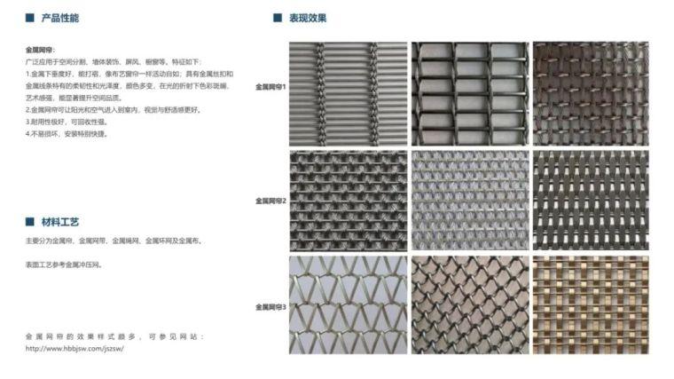 2021网红材料解析手册——金属篇_56