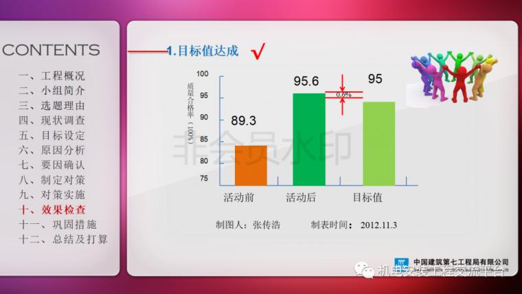 中建七局|省立医院机电安装QC成果_33