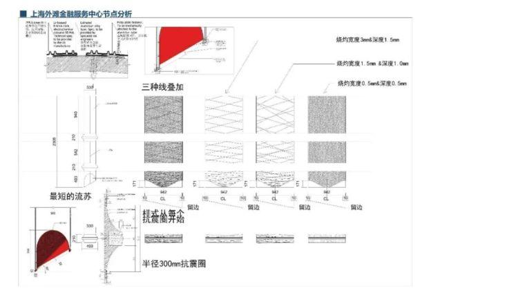 2021网红材料解析手册——金属篇_69