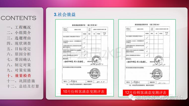 中建七局|省立医院机电安装QC成果_35