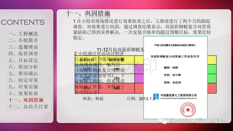 中建七局|省立医院机电安装QC成果_36