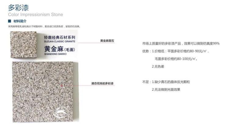 2021网红材料解析手册——涂料篇_3