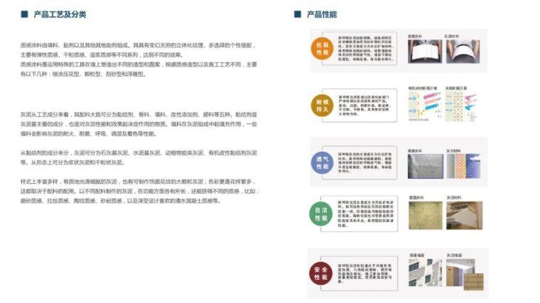 2021网红材料解析手册——涂料篇_8