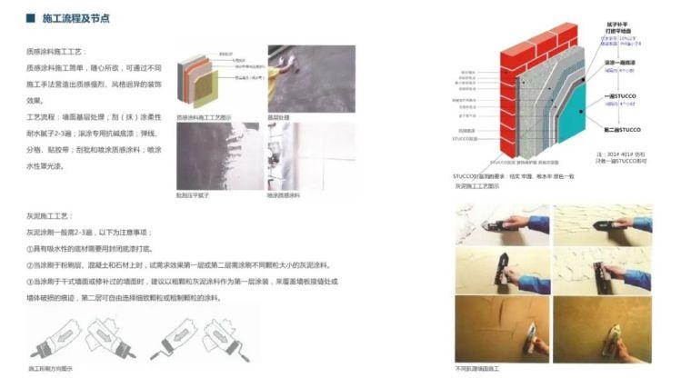 2021网红材料解析手册——涂料篇_9