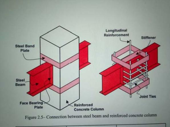 预制混凝土构件在钢结构项目中的应用_49