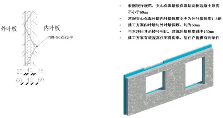 预制混凝土构件在钢结构项目中的应用_72