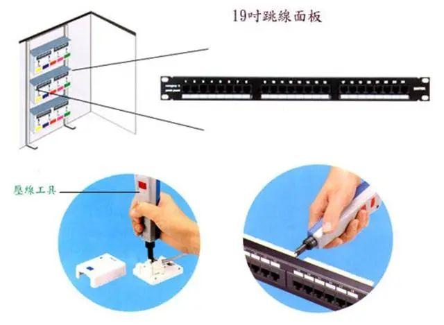 综合布线工程常用设备材料及施工注意事项_21