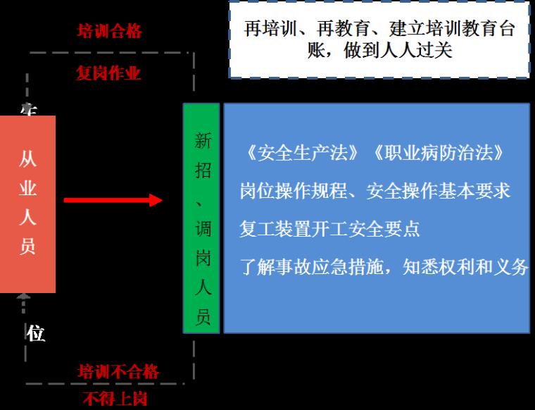 轨道交通节后复产安全培训(PPT,94P)_4