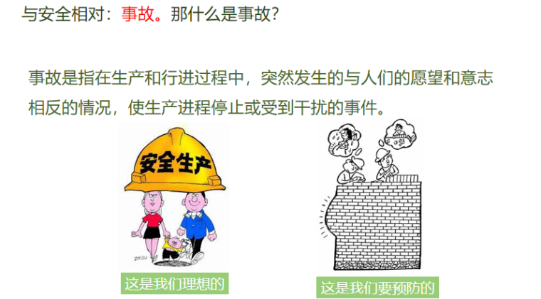 春节后复工安全教育培训及应急管理(89P)_2