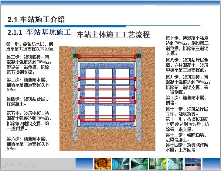 [郑州]地铁施工汇报材料(90页)_3