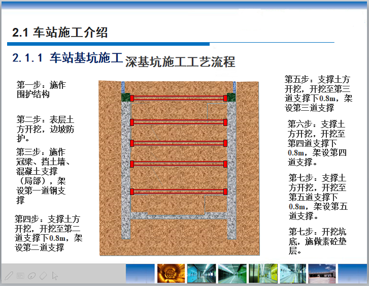 [郑州]地铁施工汇报材料(90页)_5