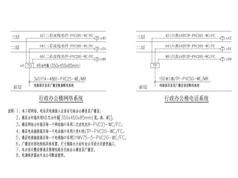 [广东]行政办公楼电气图纸(含防雷接地做法)_6