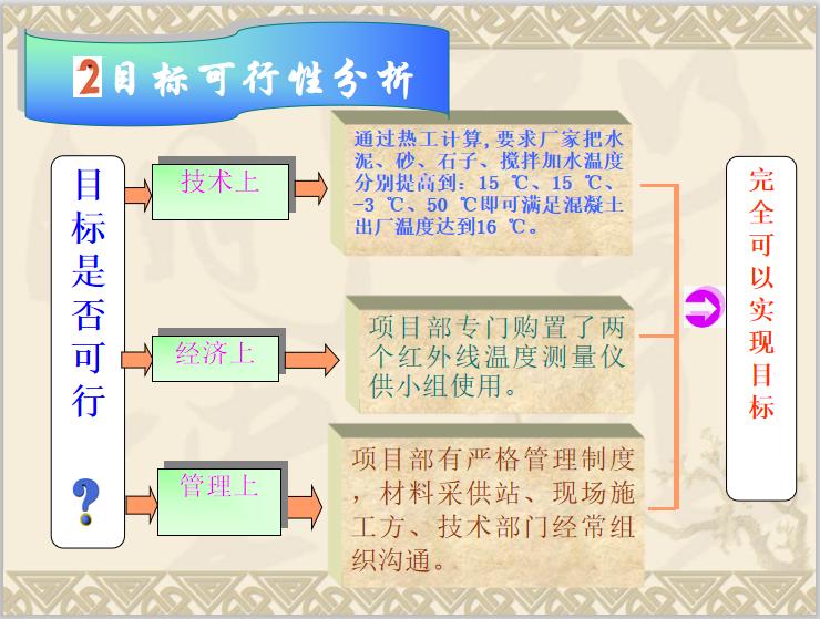 地铁冬期施工混凝土入模温度控制QC成果_5