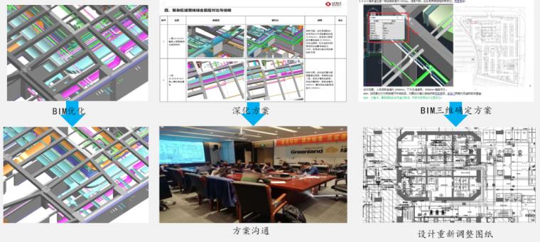 绿地山东国际金融中心项目BIM技术综合应用_16