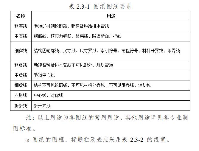 中铁_施工方案管理细则(50页word)-知名企业施工方案管理办法(50页)_6