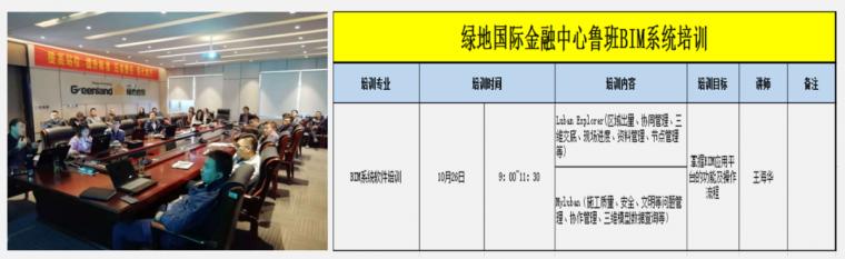 绿地山东国际金融中心项目BIM技术综合应用_36