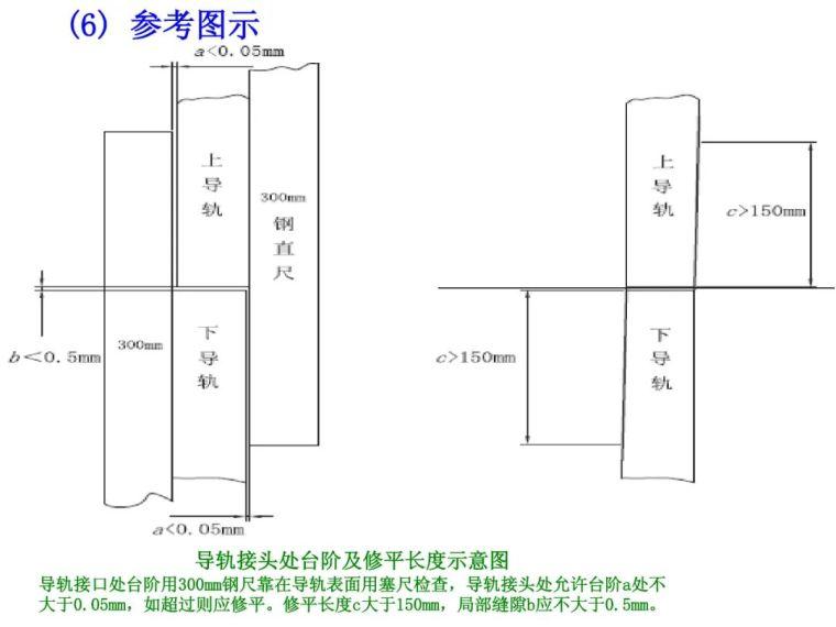 电梯工程质量通病防治_8