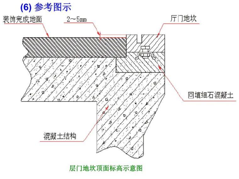 电梯工程质量通病防治_13