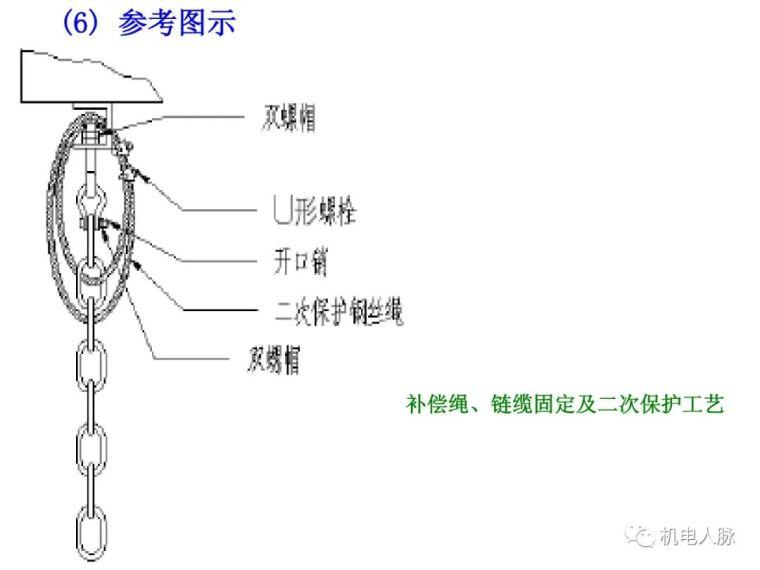 电梯工程质量通病防治_30