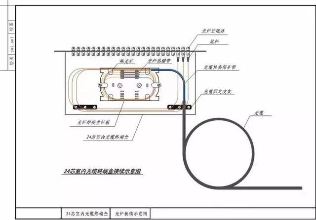 综合布线工程常用设备材料及施工注意事项_10