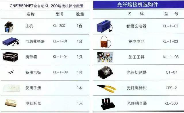 综合布线工程常用设备材料及施工注意事项_12