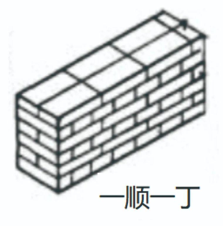 实体性材料消耗量计算实例_4