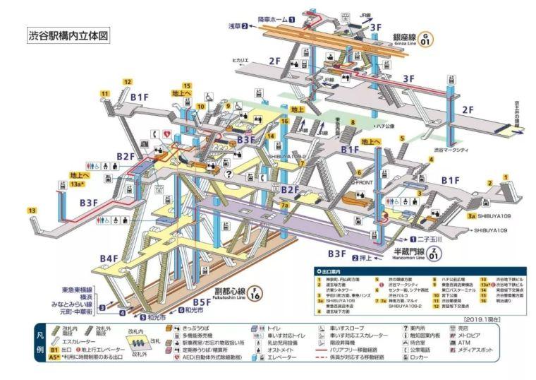 未来建设的重要发展方向——TOD开发模式_5