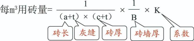 实体性材料消耗量计算实例_6